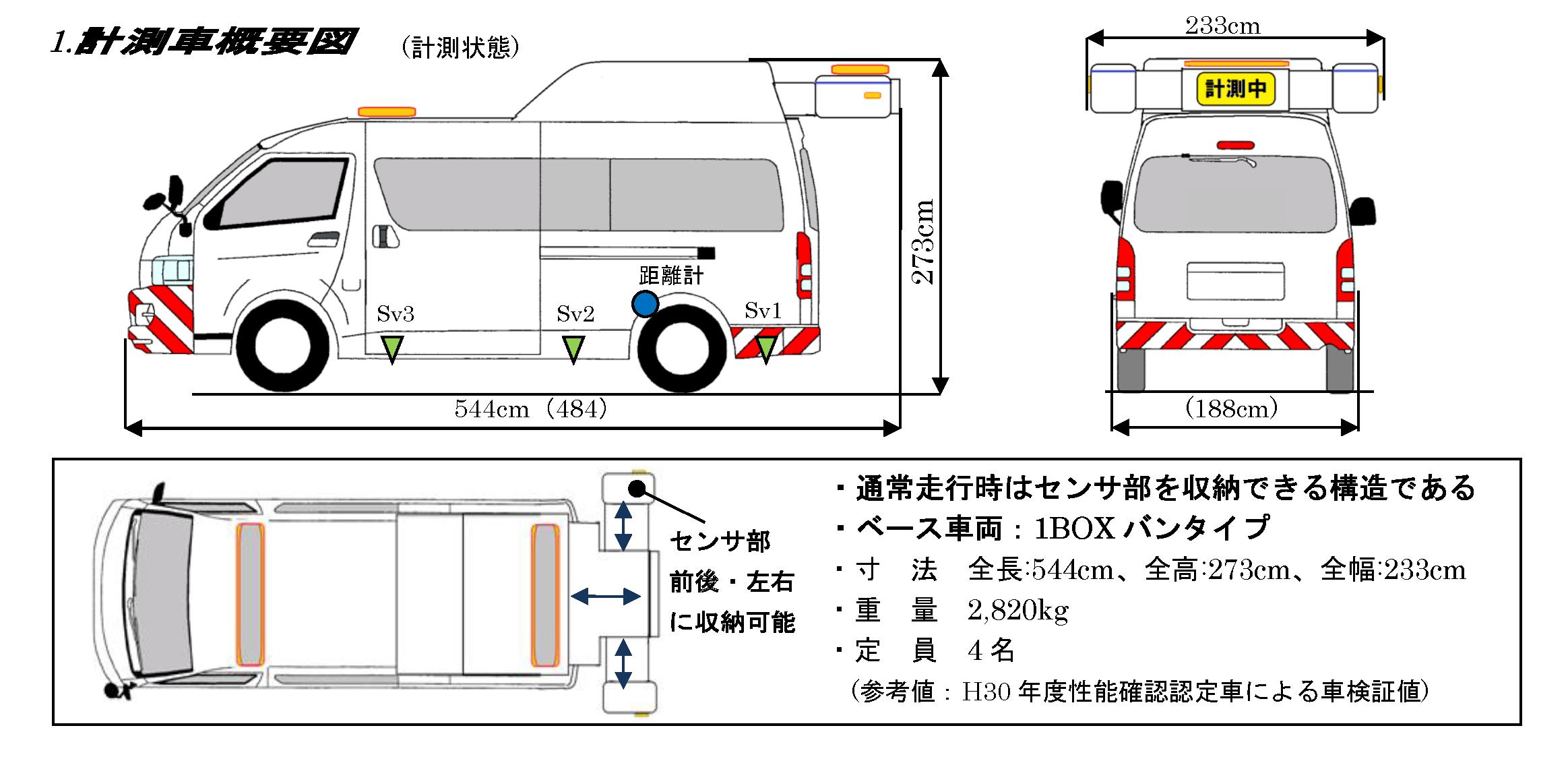 TX-Road System 概要図