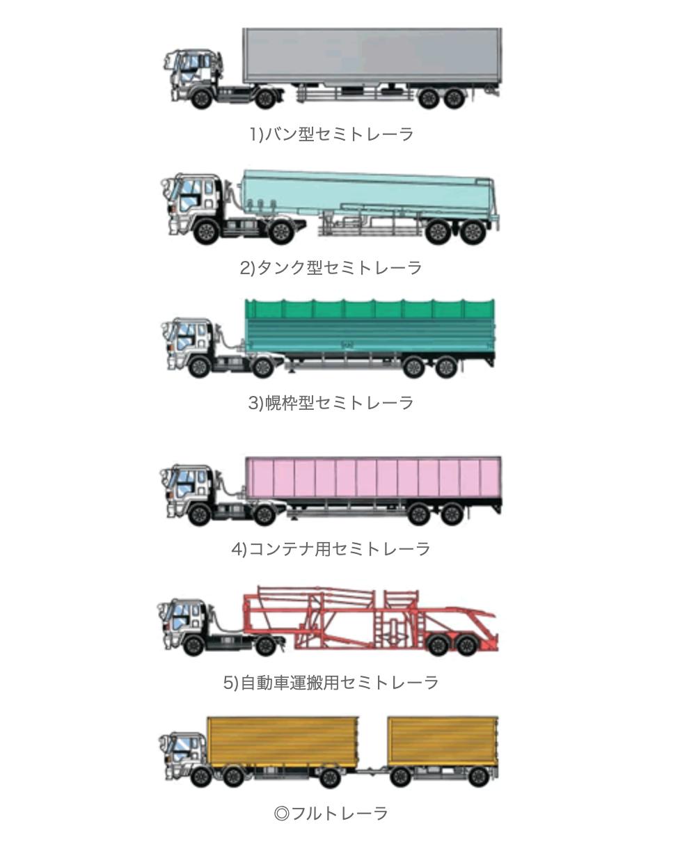 特例5車種