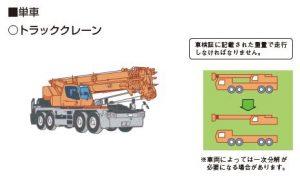 国土交通省関東地方整備局ポータルサイト「特殊車両の通行許可申請」より